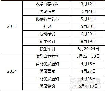 2015南京小升初育英二外招生流程、分班设置及入学途径