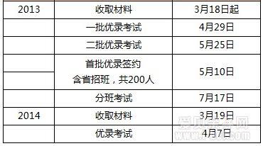 2015南京小升初南师附中江宁分校招生、分班及优录详情